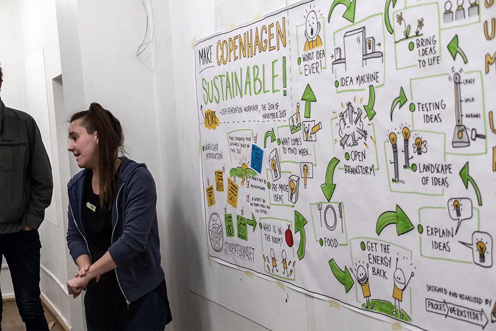 actory sustainability challenge